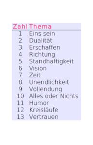 Numerologie der Klangrunen des Sirius von Matthias W. Kamp